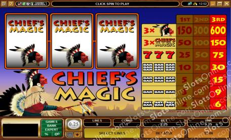 Chiefs Magic