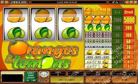 Oranges and Lemons