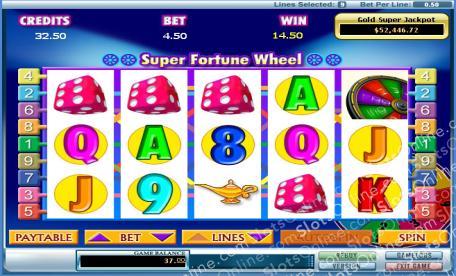 Super Fortune Wheel